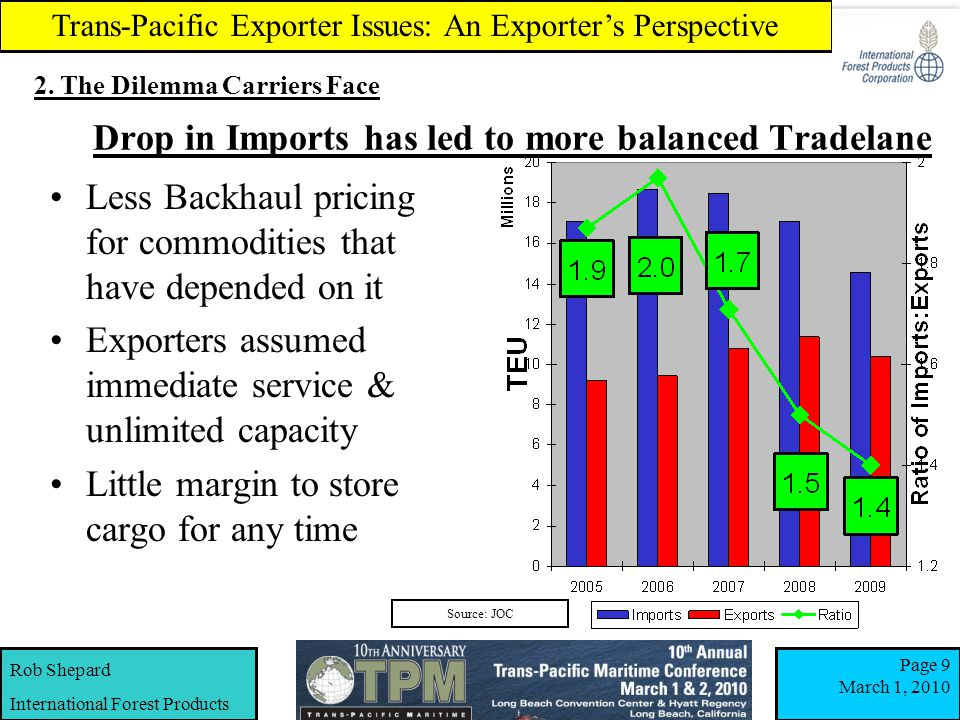 Rob Shepard International Forest Products Trans-Pacific Exporter Issues: An Exporter's Perspective Page 9 March 1, 2010 Drop in Imports has led to more balanced Tradelane Less Backhaul pricing for commodities that have depended on it Exporters assumed immediate service & unlimited capacity Little margin to store cargo for any time 2.