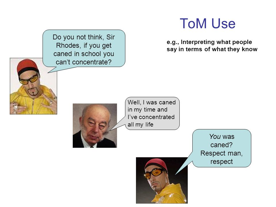 ToM Use Well, I was caned in my time and I've concentrated all my life e.g., Interpreting what people say in terms of what they know Do you not think,