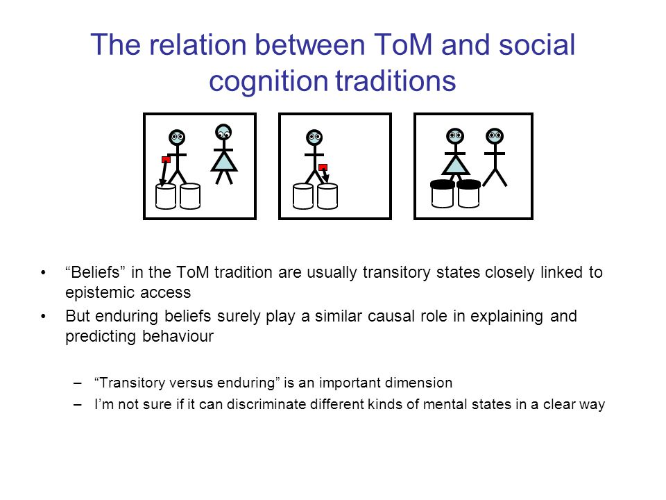 """The relation between ToM and social cognition traditions """"Beliefs"""" in the ToM tradition are usually transitory states closely linked to epistemic acce"""