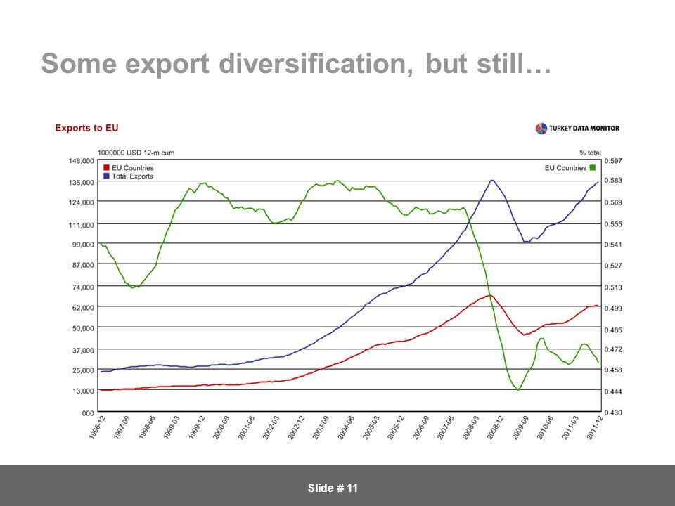 Slide # 11 Some export diversification, but still…