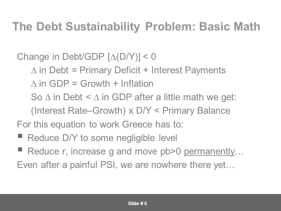 Slide # 5 The Debt Sustainability Problem: Basic Math Change in Debt/GDP [∆(D/Y)] < 0 ∆ in Debt = Primary Deficit + Interest Payments ∆ in GDP = Growth + Inflation So ∆ in Debt < ∆ in GDP after a little math we get: (Interest Rate–Growth) x D/Y < Primary Balance For this equation to work Greece has to:  Reduce D/Y to some negligible level  Reduce r, increase g and move pb>0 permanently… Even after a painful PSI, we are nowhere there yet…