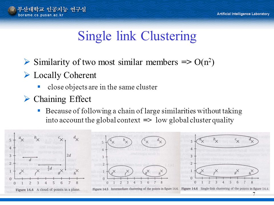 8 Complete link Clustering  Similarity of two least similar members => O(n 3 )  The function focused on global cluster quality  avoids elongated cluster  a/f or b/e is tighter than a/d (tighter cluster are better than 'straggly' cluster)