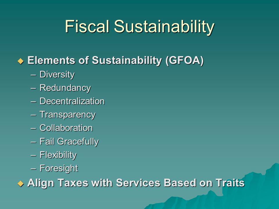 Fiscal Sustainability  Elements of Sustainability (GFOA) –Diversity –Redundancy –Decentralization –Transparency –Collaboration –Fail Gracefully –Flex