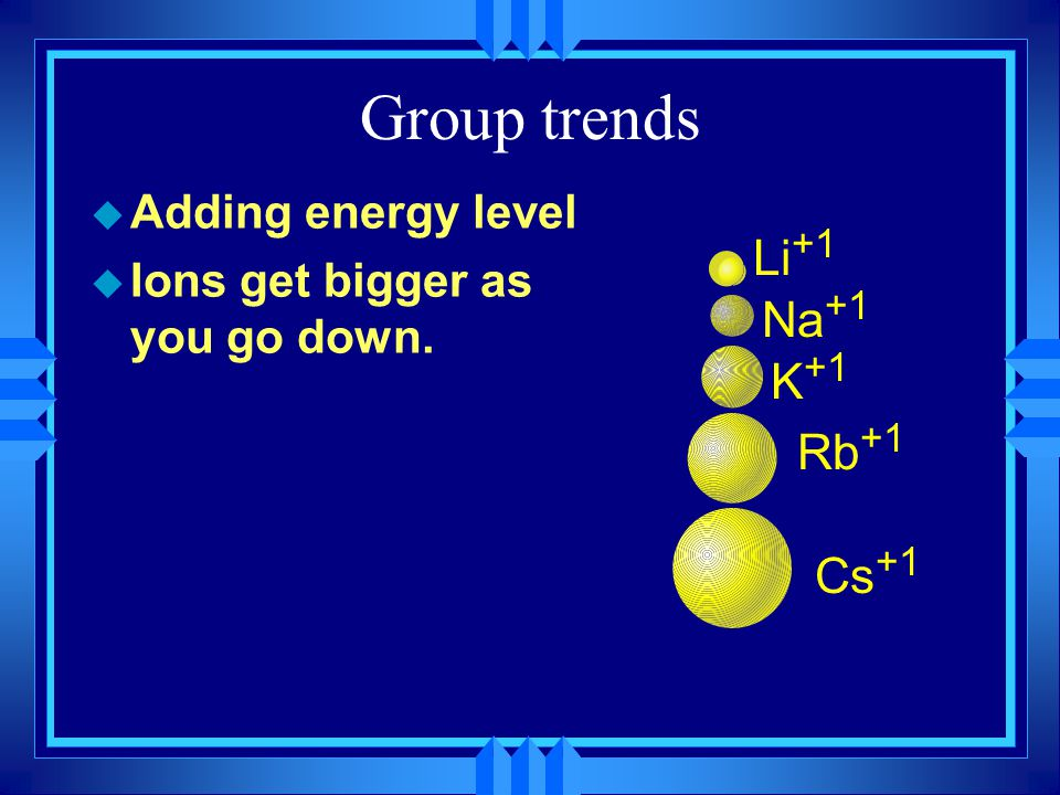 Group trends u Adding energy level u Ions get bigger as you go down. Li +1 Na +1 K +1 Rb +1 Cs +1