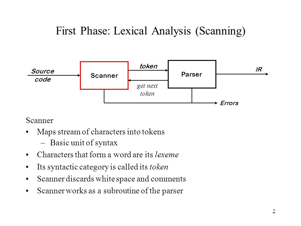2 First Phase: Lexical Analysis (Scanning) Scanner Maps stream of characters into tokens –Basic unit of syntax Characters that form a word are its lexeme Its syntactic category is called its token Scanner discards white space and comments Scanner works as a subroutine of the parser Source code Scanner IR Parser Errors token get next token