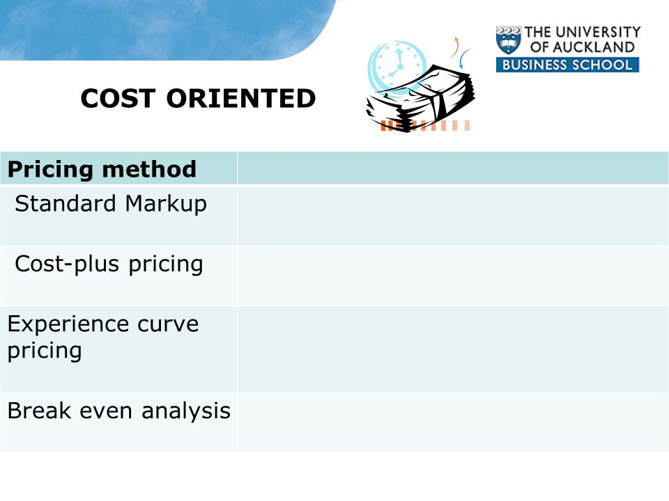 COST ORIENTED Pricing method Standard Markup Cost-plus pricing Experience curve pricing Break even analysis