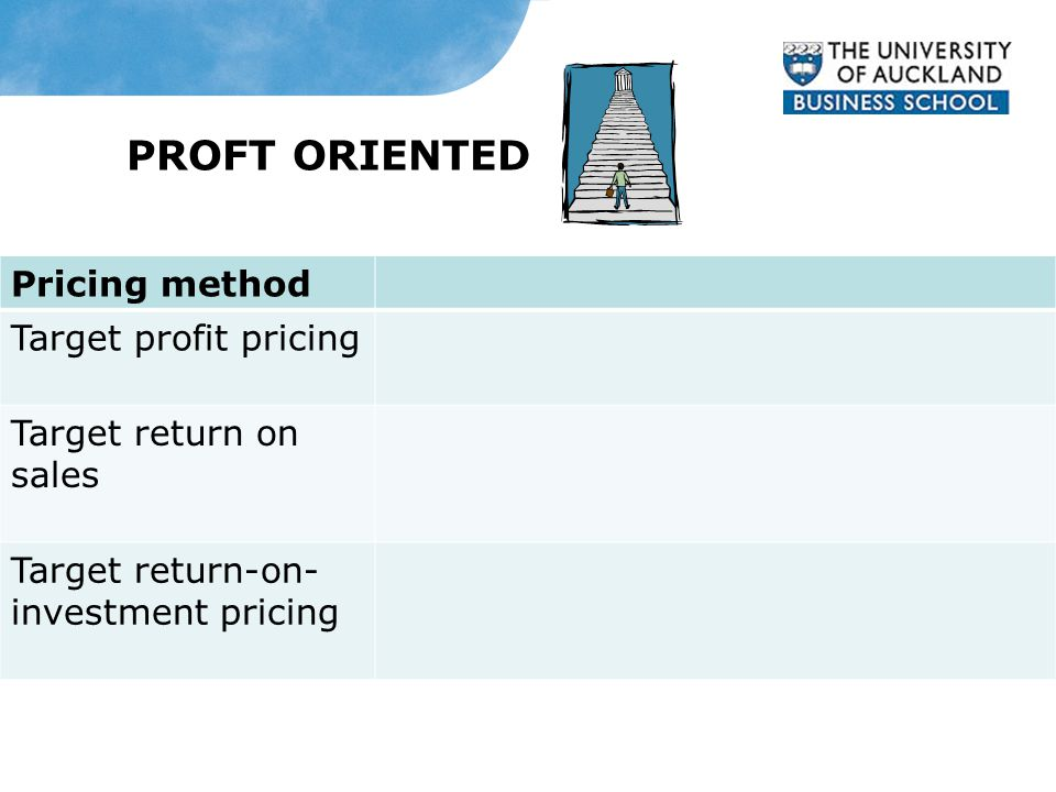 PROFT ORIENTED Pricing method Target profit pricing Target return on sales Target return-on- investment pricing