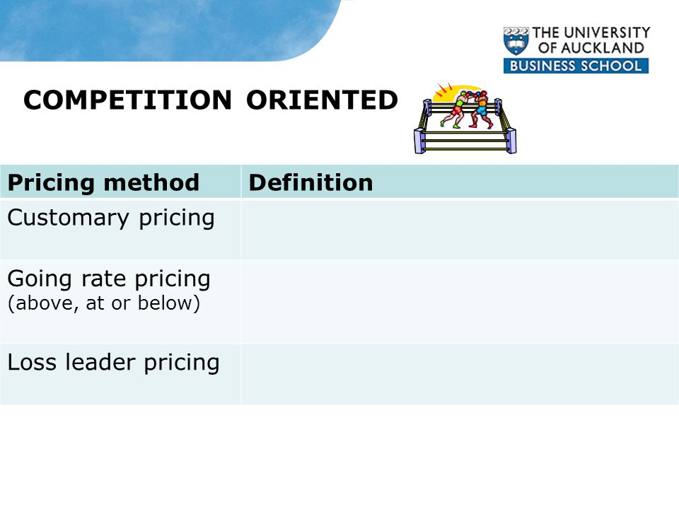 COMPETITION ORIENTED Pricing methodDefinition Customary pricing Going rate pricing (above, at or below) Loss leader pricing