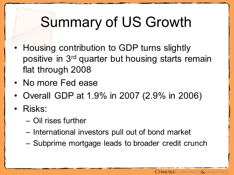 Summary of US Growth Housing contribution to GDP turns slightly positive in 3 rd quarter but housing starts remain flat through 2008 No more Fed ease