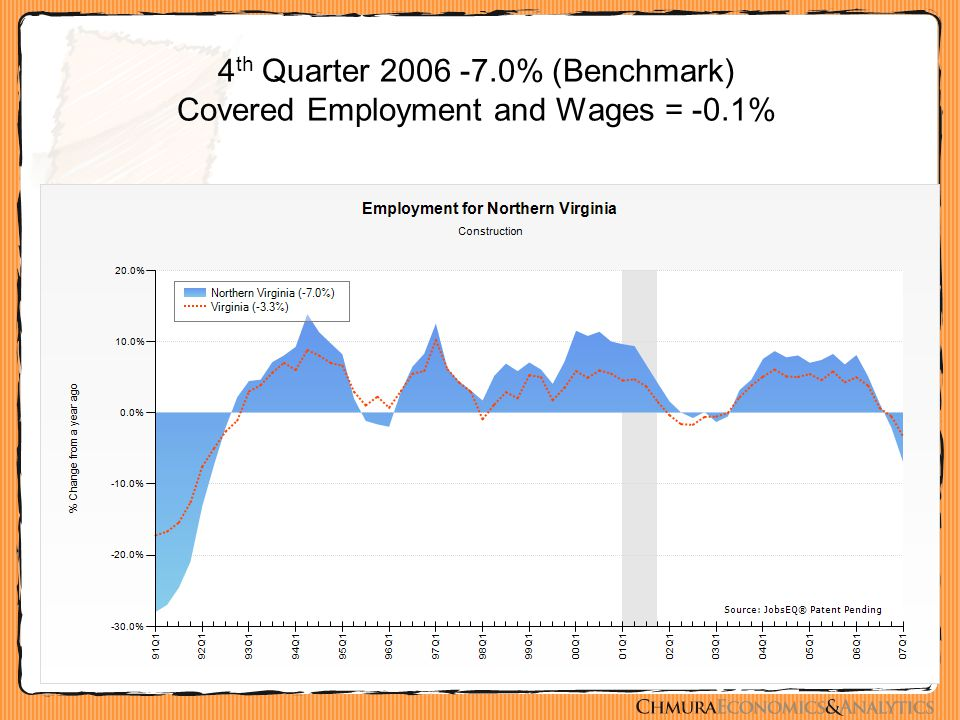 4 th Quarter 2006 -7.0% (Benchmark) Covered Employment and Wages = -0.1%