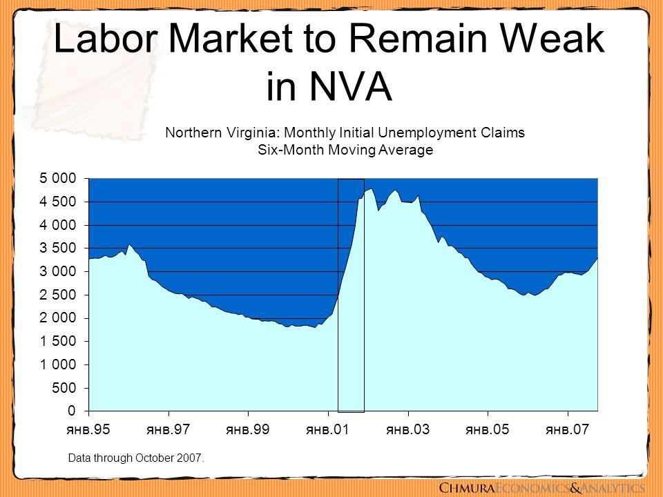 Labor Market to Remain Weak in NVA Data through October 2007.