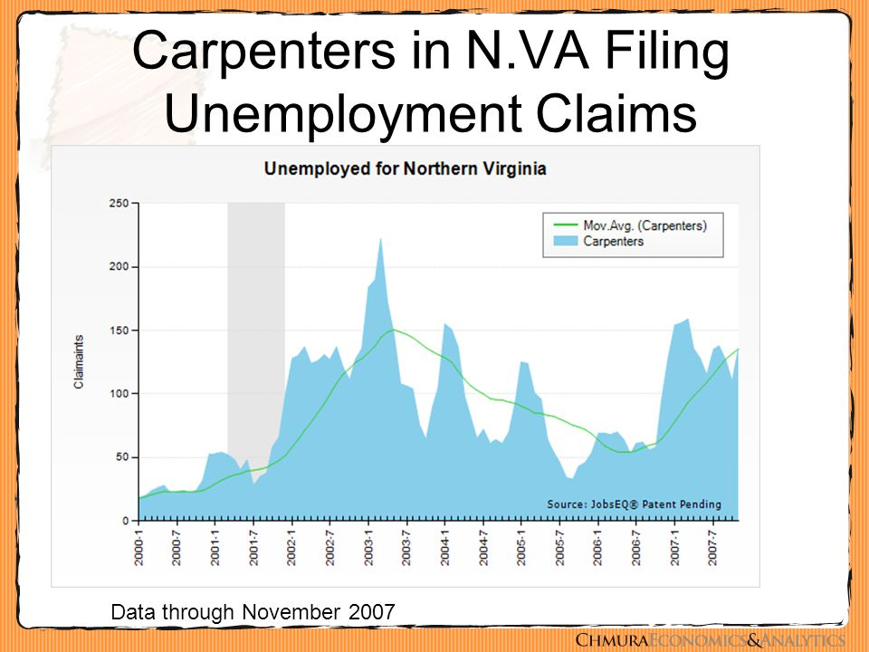 Carpenters in N.VA Filing Unemployment Claims Data through November 2007