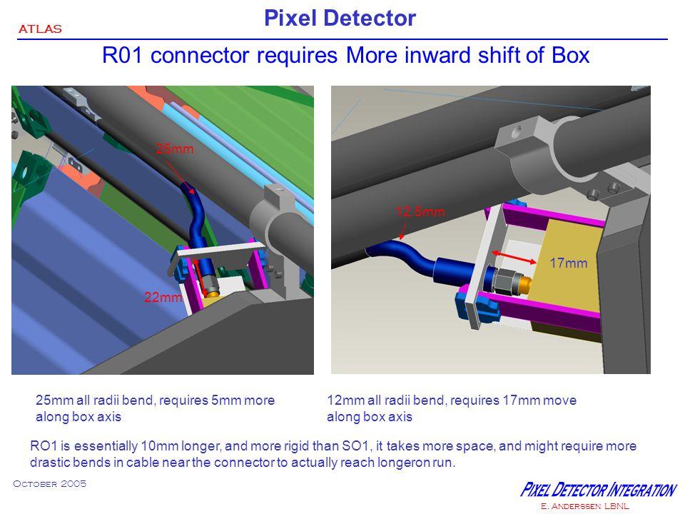 ATLAS Pixel Detector October 2005 E.