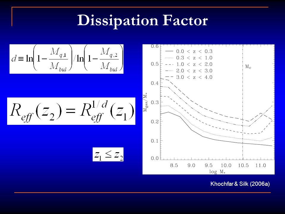 Dissipation Factor Khochfar & Silk (2006a)