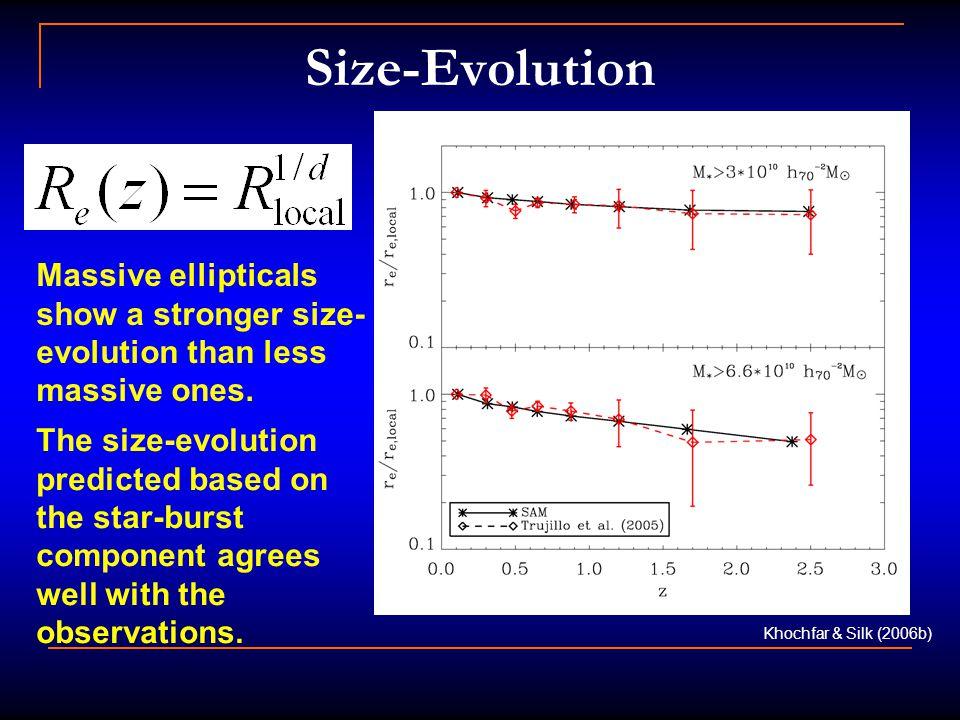 Size-Evolution Massive ellipticals show a stronger size- evolution than less massive ones.