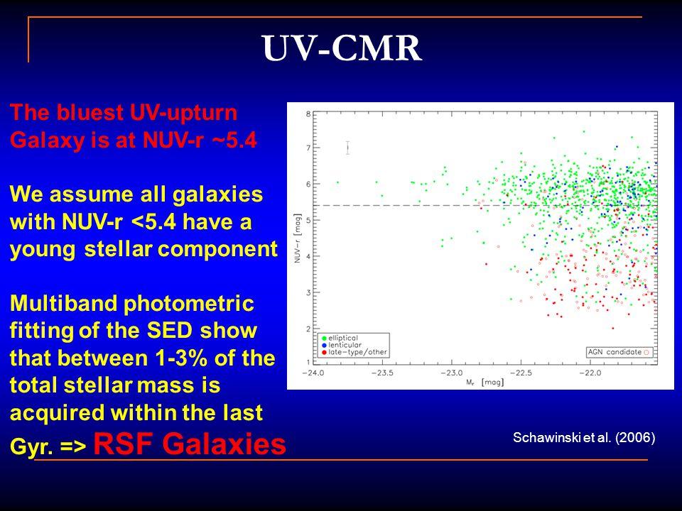 UV-CMR Schawinski et al.