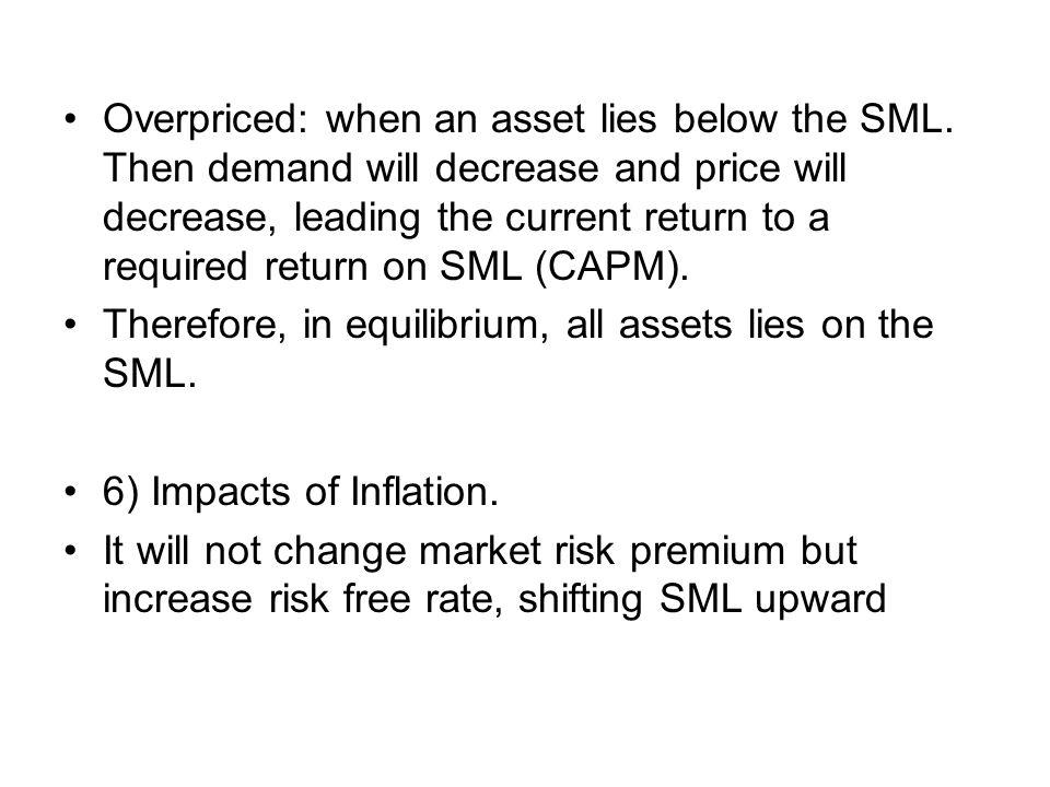 Overpriced: when an asset lies below the SML.
