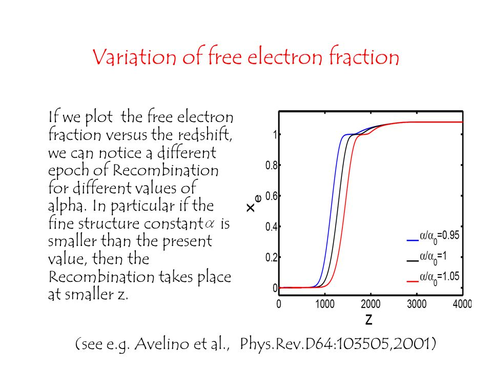 Variation of free electron fraction If we plot the free electron fraction versus the redshift, we can notice a different epoch of Recombination for different values of alpha.