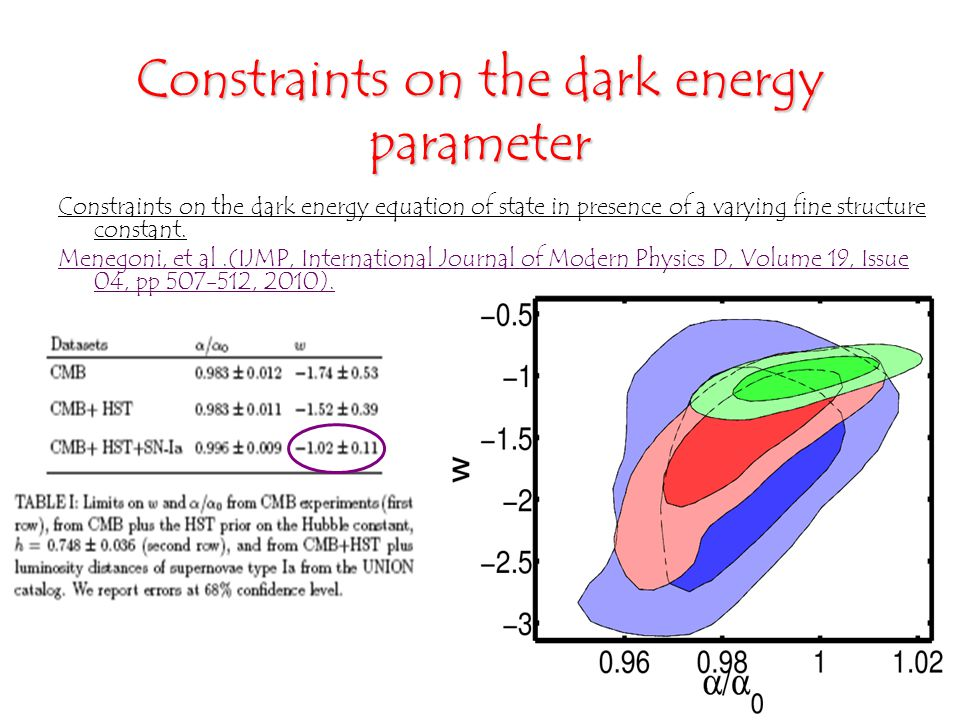 Constraints on the dark energy parameter Constraints on the dark energy equation of state in presence of a varying fine structure constant.