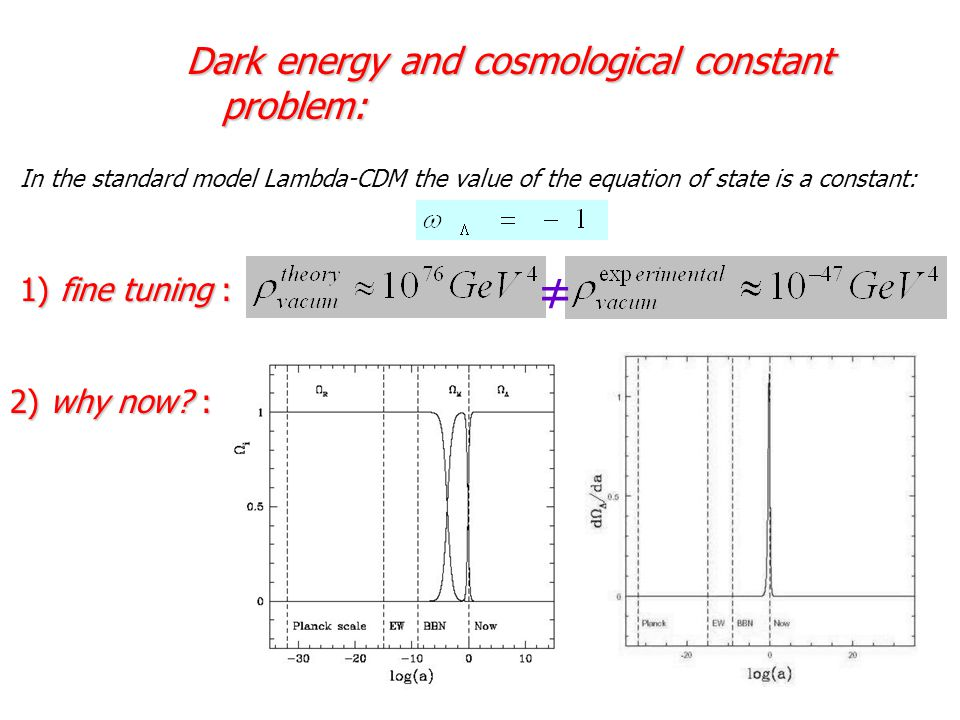 In the standard model Lambda-CDM the value of the equation of state is a constant: Dark energy and cosmological constant problem: 1) fine tuning : 1) fine tuning : 2) why now.