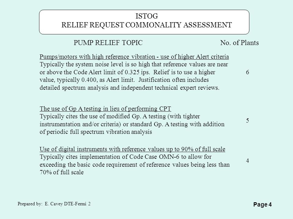 PUMP RELIEF TOPICNo.of Plants ISTOG RELIEF REQUEST COMMONALITY ASSESSMENT Prepared by: E.