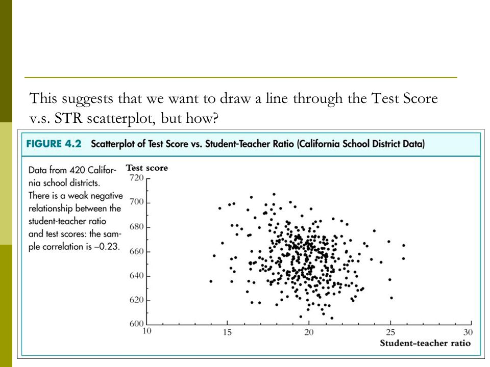 OLS can be sensitive to an outlier  Is the lone point an outlier in X or Y .