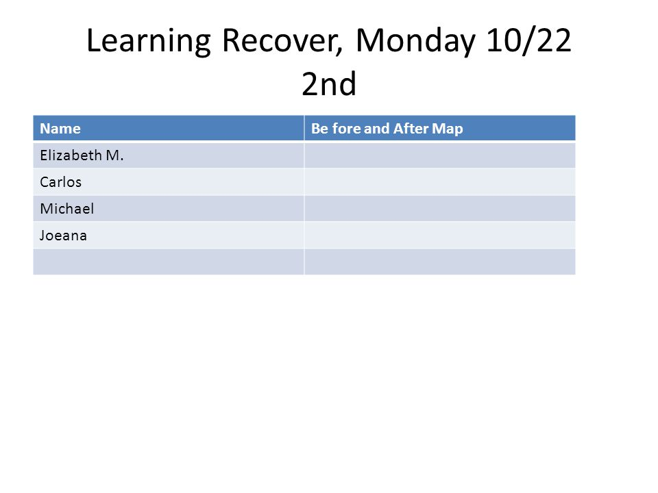 Learning Recover, Monday 10/22 2nd NameBe fore and After Map Elizabeth M. Carlos Michael Joeana