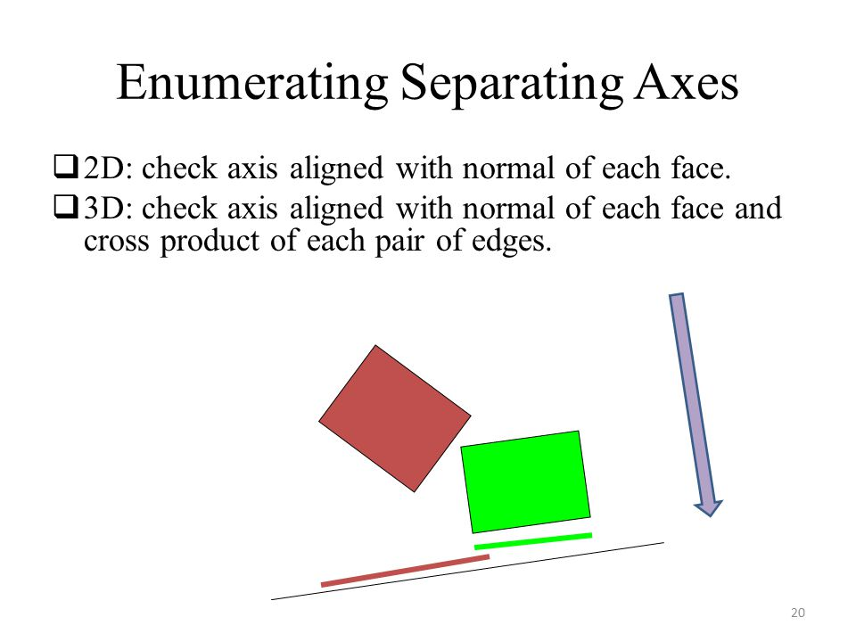 Enumerating Separating Axes  2D: check axis aligned with normal of each face.