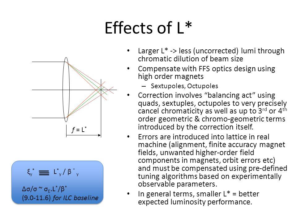 Effects of L* Larger L* -> less (uncorrected) lumi through chromatic dilution of beam size Compensate with FFS optics design using high order magnets