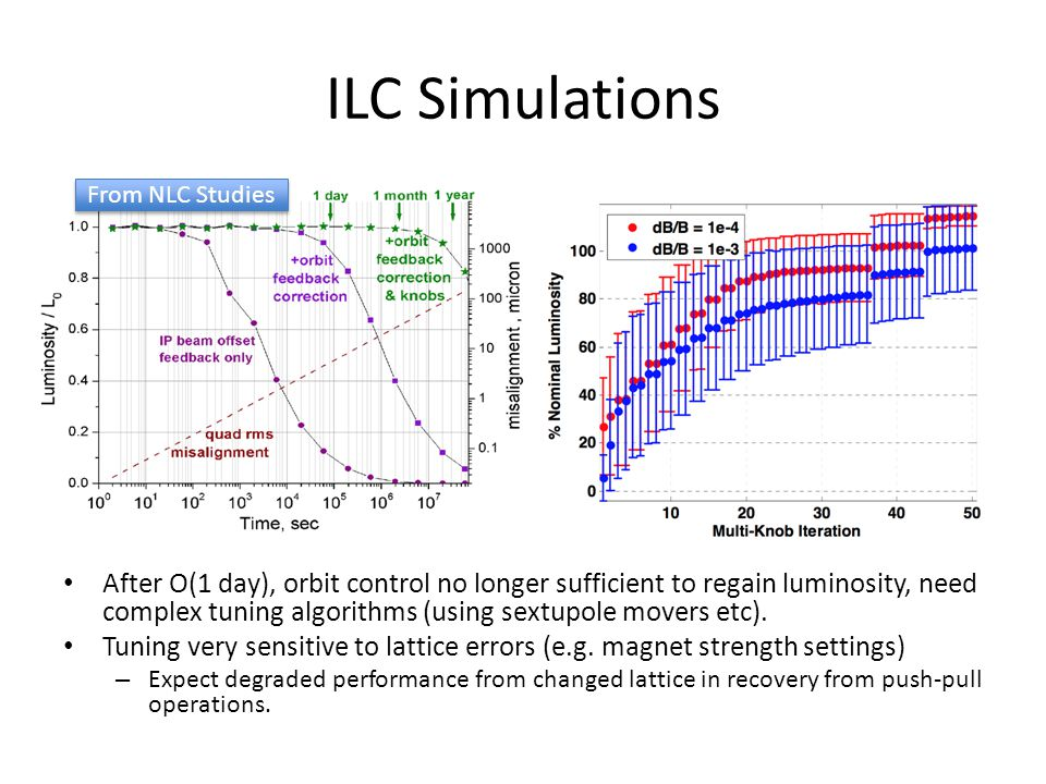 Summary For least risk / optimal expected lumi from accelerator tuning, prefer single L* optics solution.
