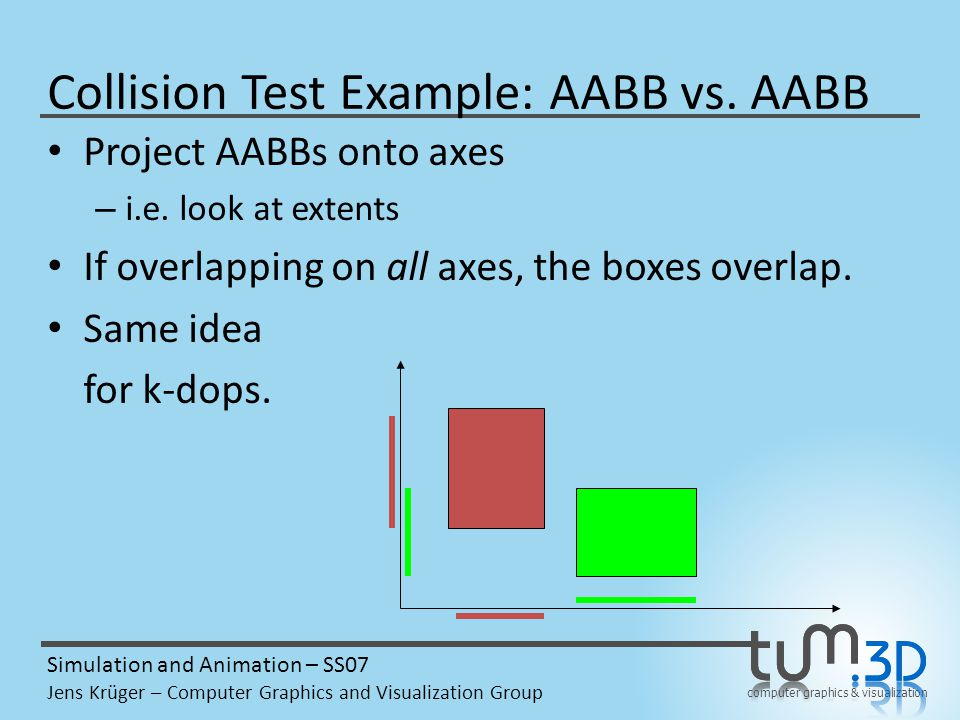 computer graphics & visualization Simulation and Animation – SS07 Jens Krüger – Computer Graphics and Visualization Group Collision Test Example: AABB vs.