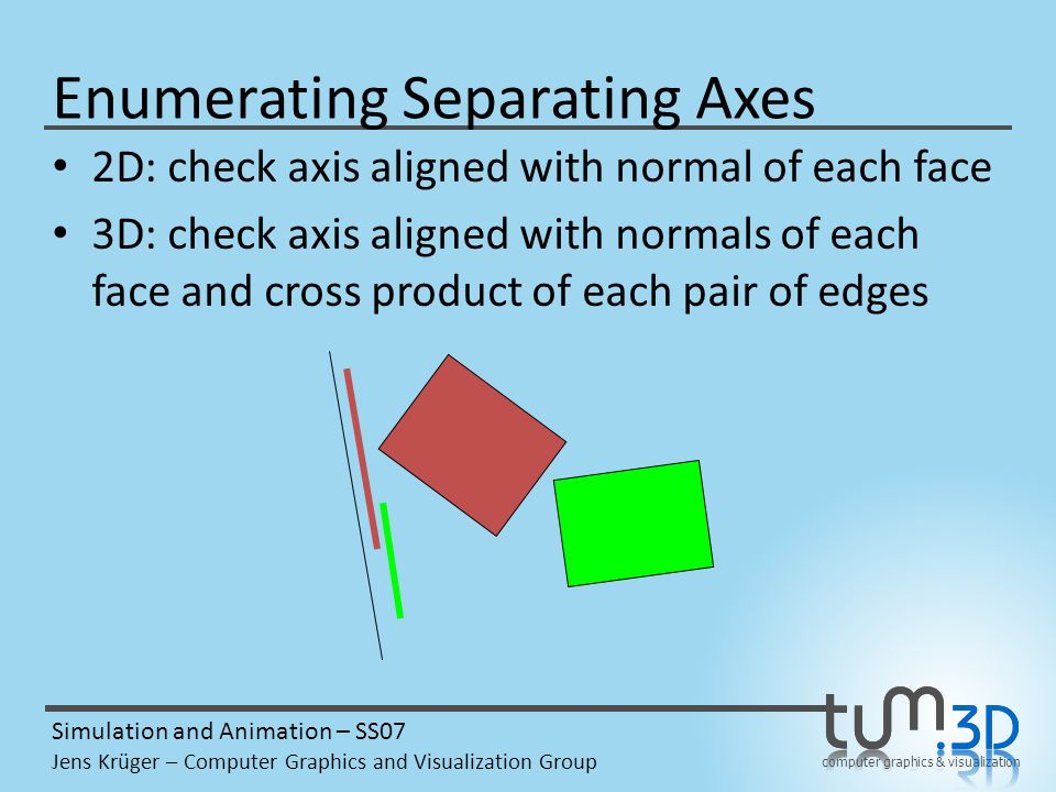 computer graphics & visualization Simulation and Animation – SS07 Jens Krüger – Computer Graphics and Visualization Group Enumerating Separating Axes 2D: check axis aligned with normal of each face 3D: check axis aligned with normals of each face and cross product of each pair of edges