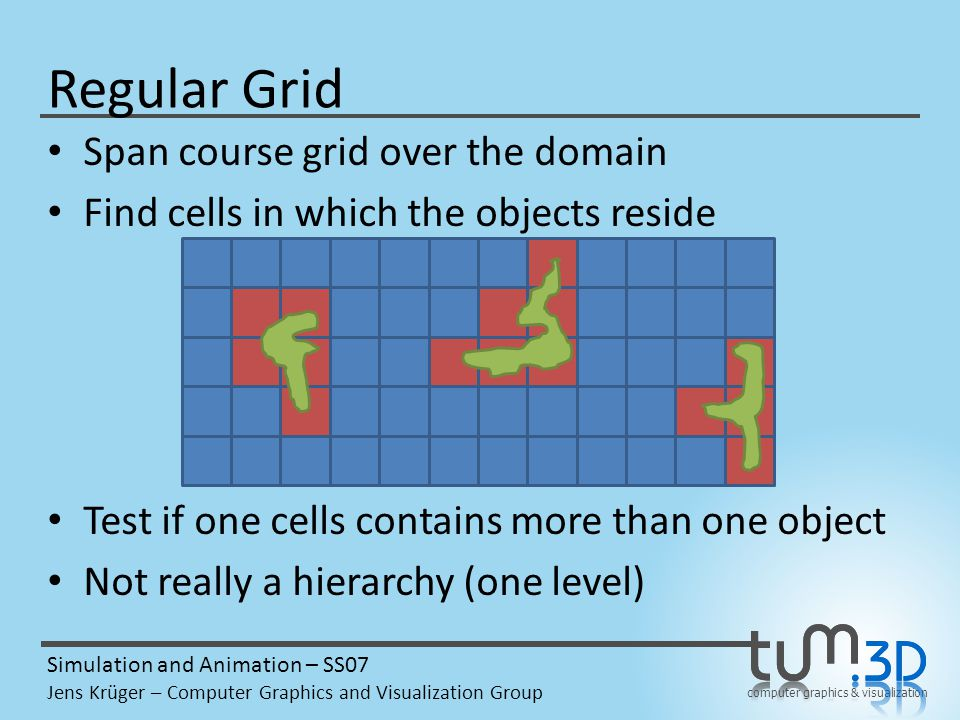 computer graphics & visualization Simulation and Animation – SS07 Jens Krüger – Computer Graphics and Visualization Group Regular Grid Span course grid over the domain Find cells in which the objects reside Test if one cells contains more than one object Not really a hierarchy (one level)