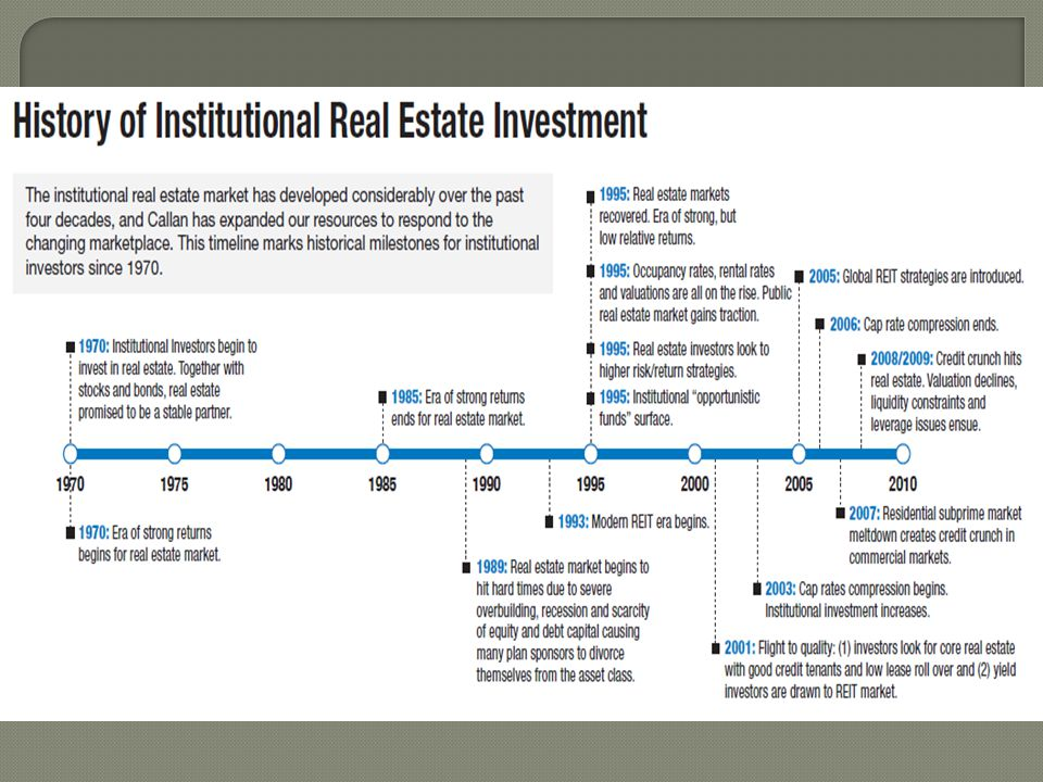  Overbuilding  Resolution Trust Corporation -1989  Real Estate Fundamentals Secondary to Tax Incentives  Financial Institutions Commercial Lending was Suspect