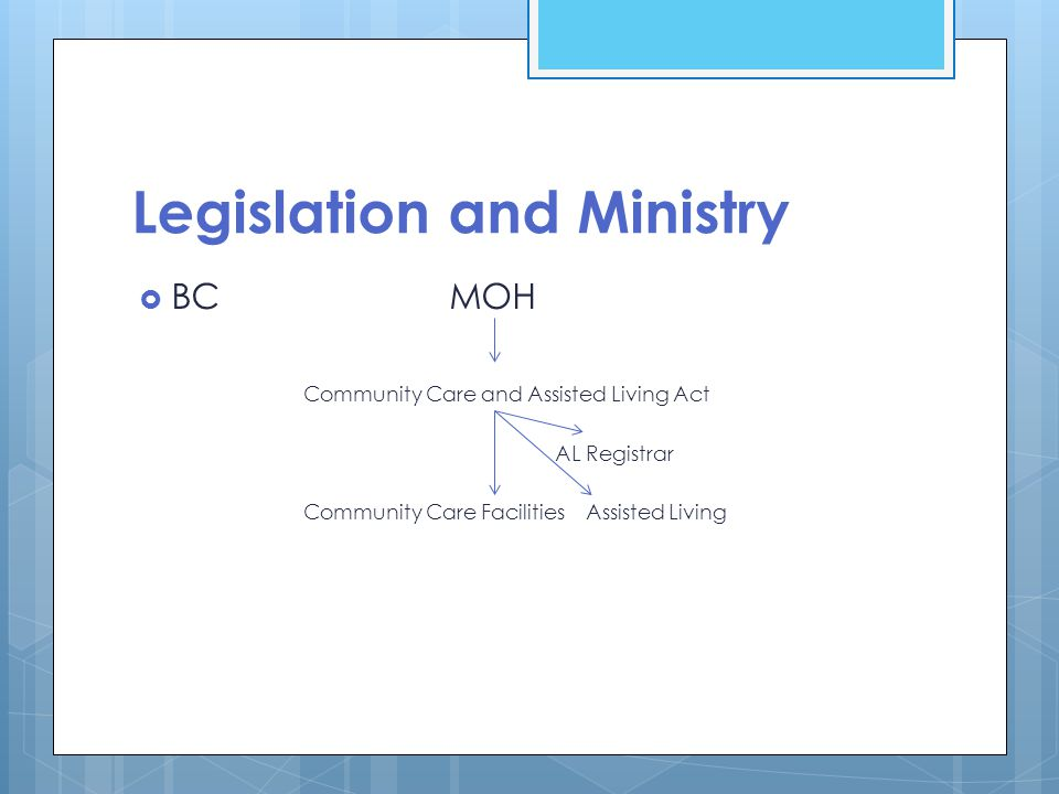 Legislation and Ministry  BC MOH Community Care and Assisted Living Act AL Registrar Community Care Facilities Assisted Living
