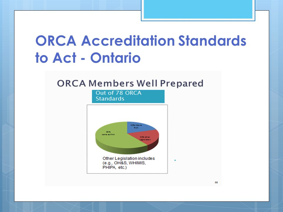 ORCA Accreditation Standards to Act - Ontario