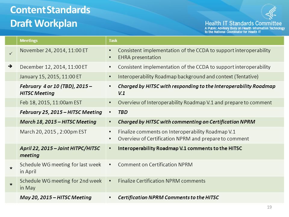 Content Standards Draft Workplan 19 MeetingsTask November 24, 2014, 11:00 ET Consistent implementation of the CCDA to support interoperability EHRA presentation  December 12, 2014, 11:00 ET Consistent implementation of the CCDA to support interoperability January 15, 2015, 11:00 ET Interoperability Roadmap background and context (Tentative) February 4 or 10 (TBD), 2015 – HITSC Meeting Charged by HITSC with responding to the Interoperability Roadmap V.1 Feb 18, 2015, 11:00am EST Overview of Interoperability Roadmap V.1 and prepare to comment February 25, 2015 – HITSC Meeting TBD March 18, 2015 – HITSC Meeting Charged by HITSC with commenting on Certification NPRM March 20, 2015, 2:00pm EST Finalize comments on Interoperability Roadmap V.1 Overview of Certification NPRM and prepare to comment April 22, 2015 – Joint HITPC/HITSC meeting Interoperability Roadmap V.1 comments to the HITSC  Schedule WG meeting for last week in April Comment on Certification NPRM  Schedule WG meeting for 2nd week in May Finalize Certification NPRM comments May 20, 2015 – HITSC Meeting Certification NPRM Comments to the HITSC