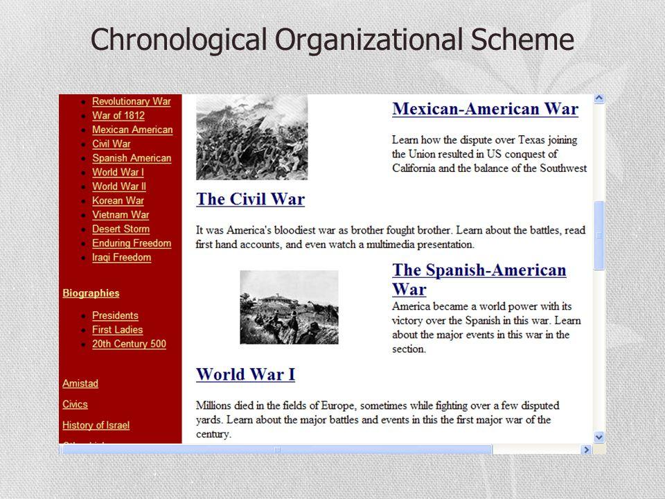Chronological Organizational Scheme