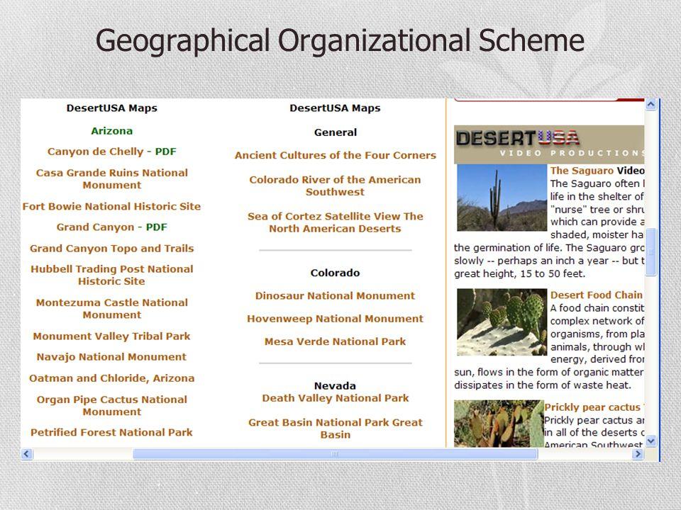 Geographical Organizational Scheme