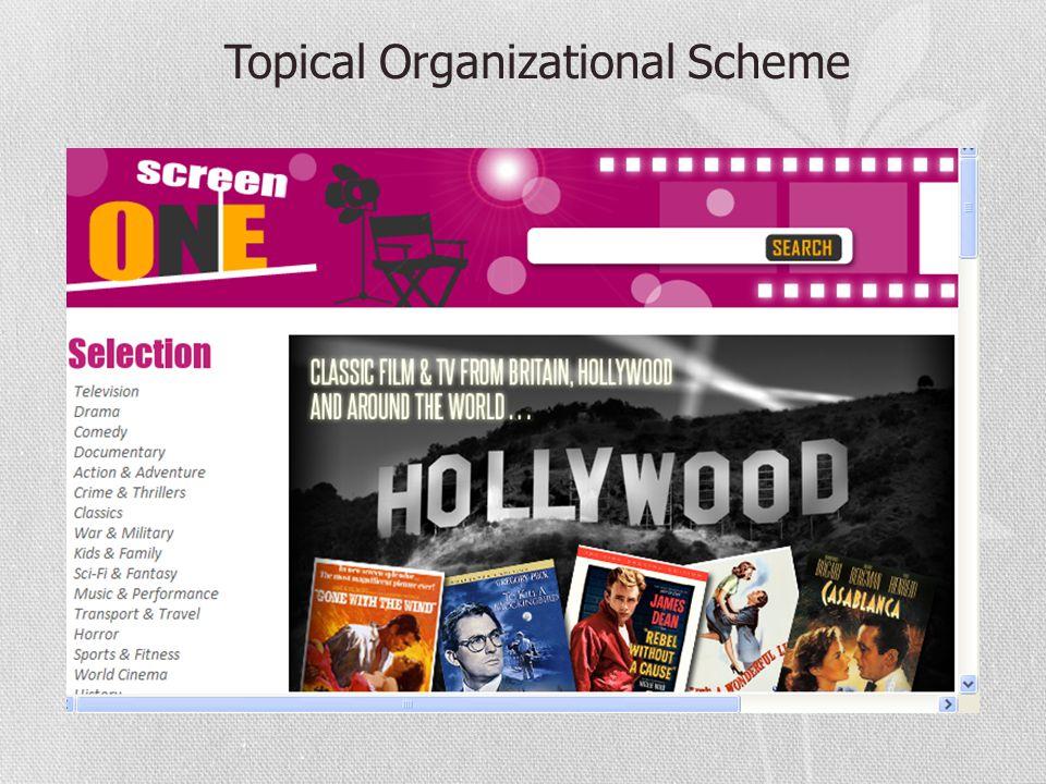 Topical Organizational Scheme