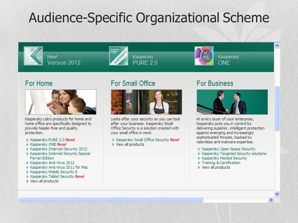 Audience-Specific Organizational Scheme