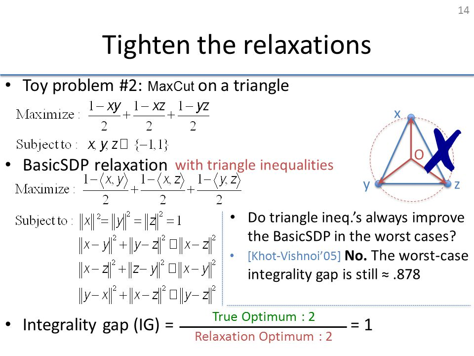 Tighten the relaxations Toy problem #2: MaxCut on a triangle BasicSDP relaxation Integrality gap (IG) = = 1 x yz O with triangle inequalities True Opt