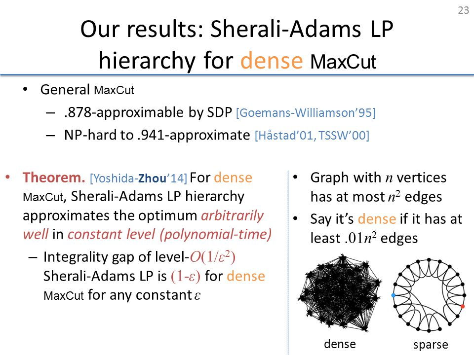 Our results: Sherali-Adams LP hierarchy for dense MaxCut Theorem. [Yoshida-Zhou'14] For dense MaxCut, Sherali-Adams LP hierarchy approximates the opti