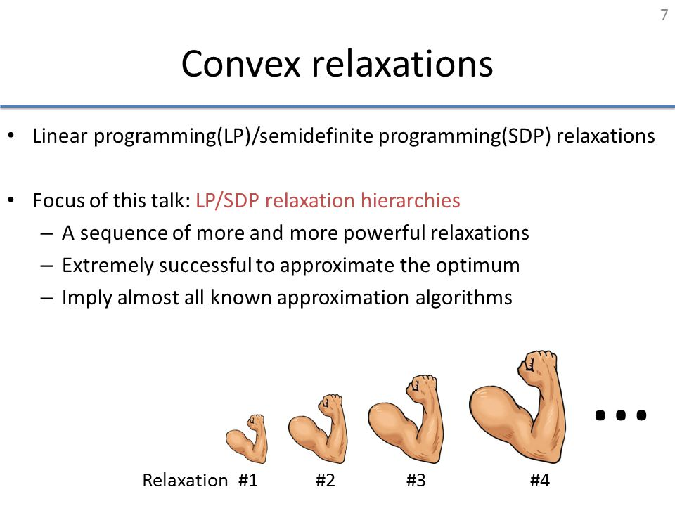 Convex relaxations Linear programming(LP)/semidefinite programming(SDP) relaxations Focus of this talk: LP/SDP relaxation hierarchies – A sequence of
