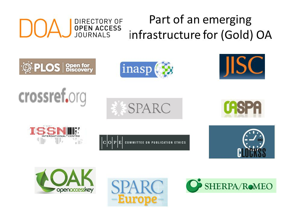 Part of an emerging infrastructure for (Gold) OA