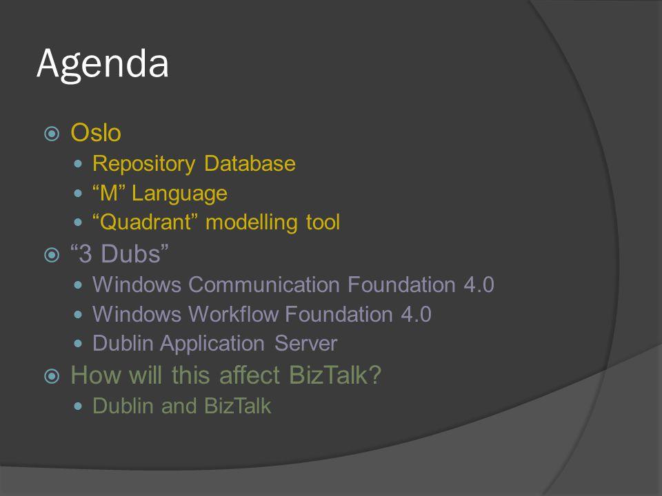 3 Dubs – WCF/WF & Dublin  Windows Communication Foundation (WCF) Unified communications foundation  Windows Workflow Foundation (WF) Foundation for developing workflow based applications  Dublin Application server extensions for IIS7