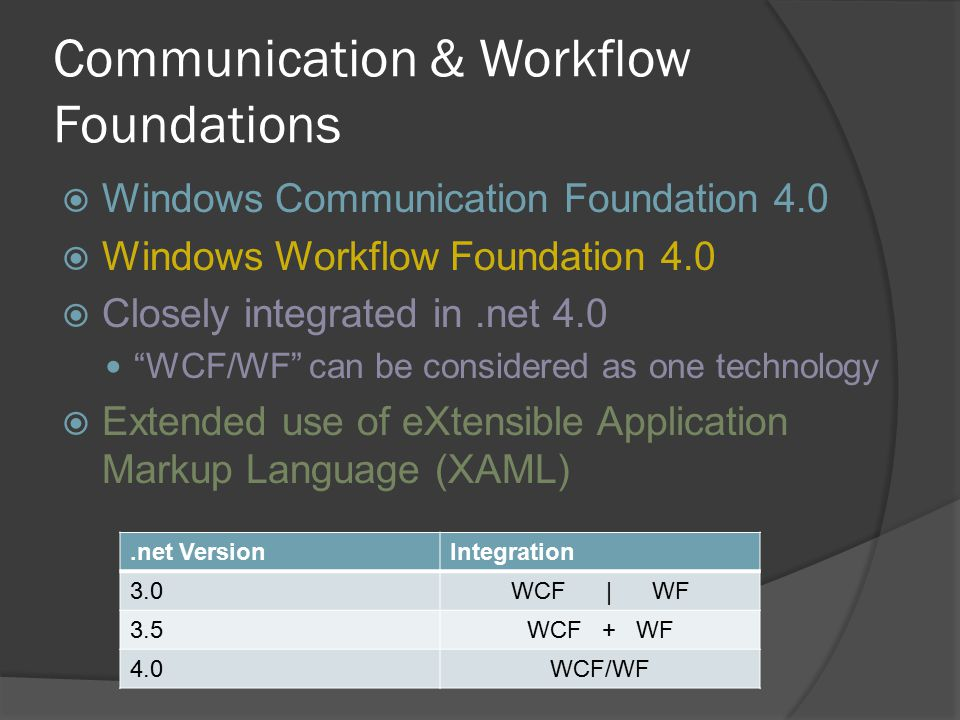 "Communication & Workflow Foundations  Windows Communication Foundation 4.0  Windows Workflow Foundation 4.0  Closely integrated in.net 4.0 ""WCF/WF"""