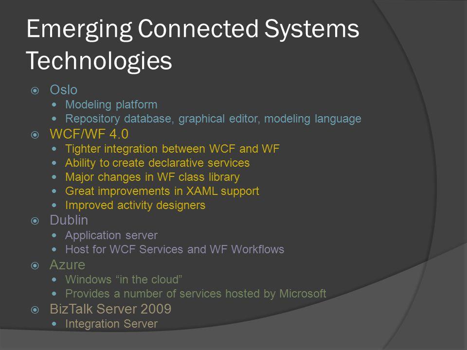 Oslo – October 2007  Modeling tool  Repository database  Process runtime  BizTalk Server vNext  Systems Center components  WCF vNext  WF vNext  Visual Studio vNext  Cloud based services
