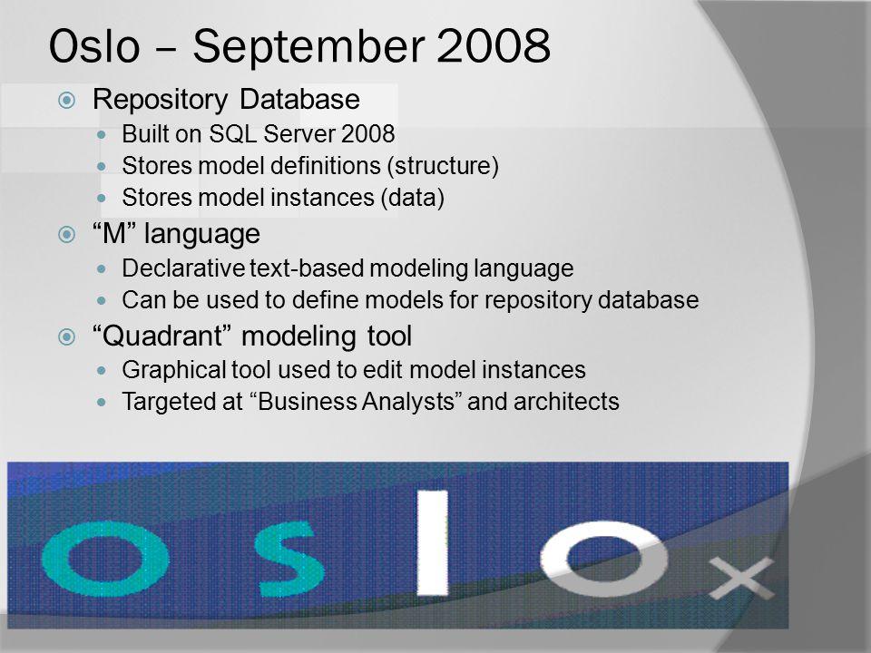 Declarative Service Designer  Sequential Workflow designer used to model service implementation  Service is pure XAML