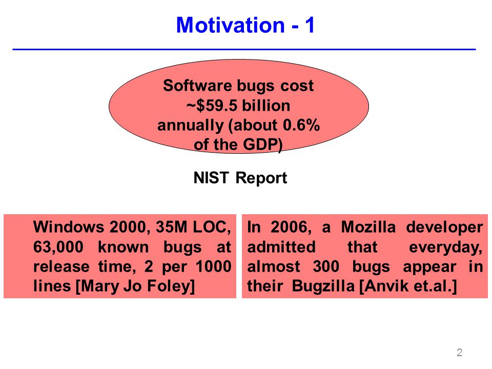 Motivation - 1 2 Software bugs cost ~$59.5 billion annually (about 0.6% of the GDP) NIST Report Windows 2000, 35M LOC, 63,000 known bugs at release time, 2 per 1000 lines [Mary Jo Foley] In 2006, a Mozilla developer admitted that everyday, almost 300 bugs appear in their Bugzilla [Anvik et.al.]